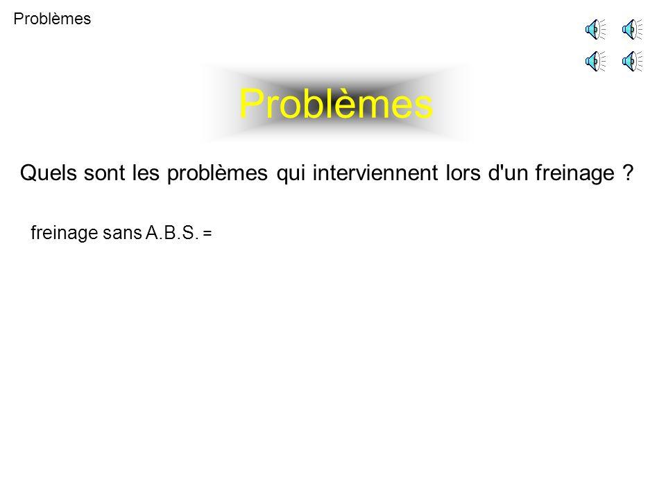 Problèmes Quels sont les problèmes qui interviennent lors d un freinage freinage sans A.B.S. =