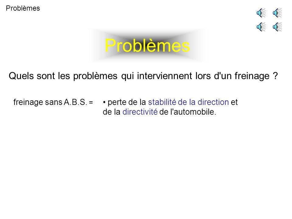 Problèmes Quels sont les problèmes qui interviennent lors d un freinage .