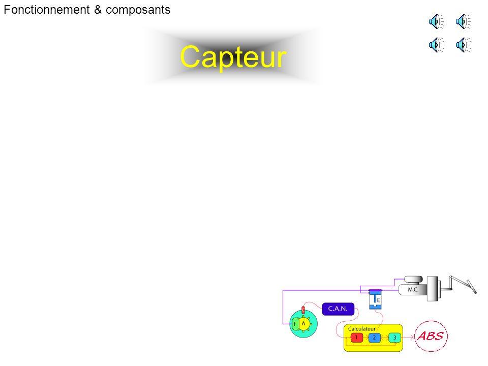 Capteur Fonctionnement & composants