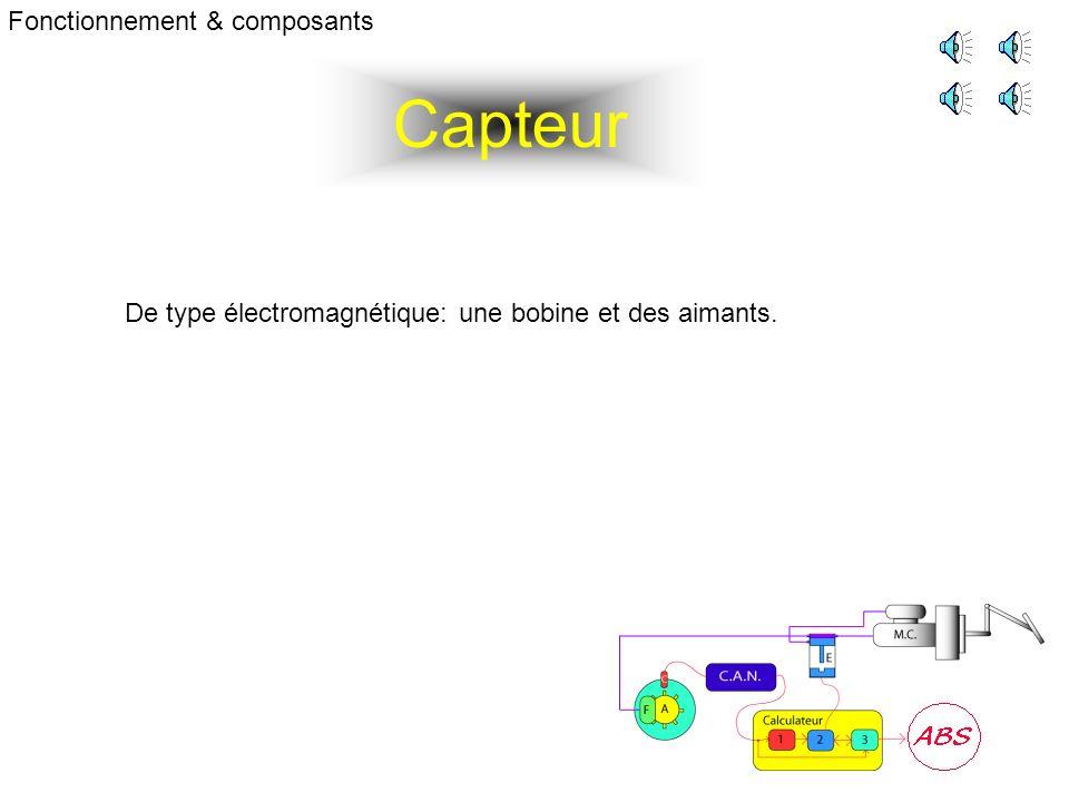 Capteur Fonctionnement & composants De type électromagnétique: une bobine et des aimants.
