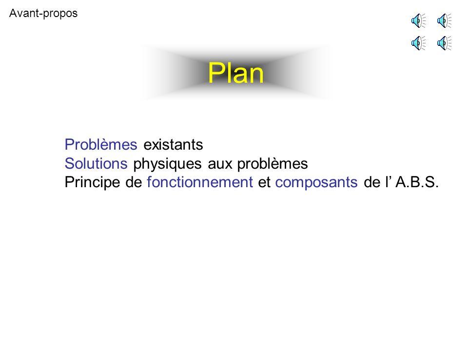 Avant-propos Problèmes existants Solutions physiques aux problèmes Principe de fonctionnement et composants de l A.B.S.