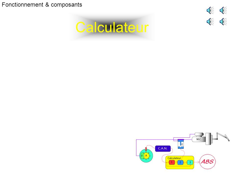 Calculateur Fonctionnement & composants