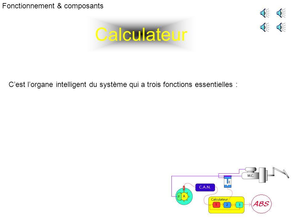 Calculateur Fonctionnement & composants Cest lorgane intelligent du système qui a trois fonctions essentielles :