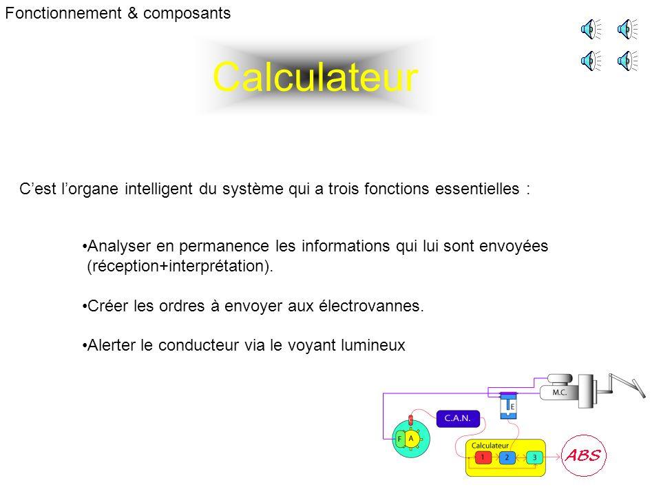 Calculateur Fonctionnement & composants Analyser en permanence les informations qui lui sont envoyées (réception+interprétation).