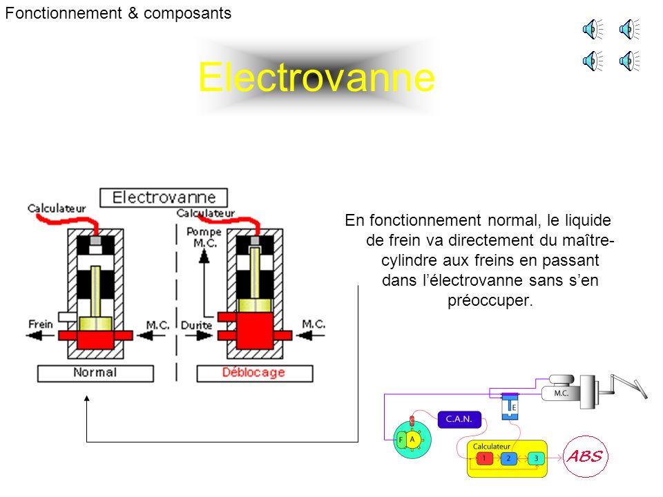 Electrovanne En fonctionnement normal, le liquide de frein va directement du maître- cylindre aux freins en passant dans lélectrovanne sans sen préoccuper.