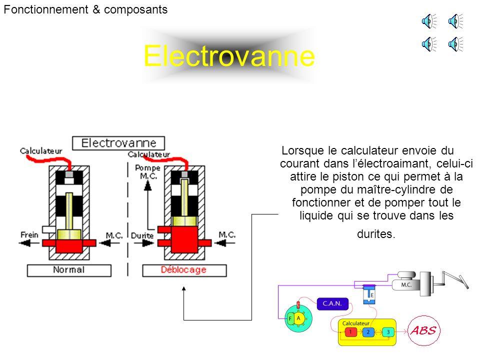 Electrovanne Fonctionnement & composants Lorsque le calculateur envoie du courant dans lélectroaimant, celui-ci attire le piston ce qui permet à la pompe du maître-cylindre de fonctionner et de pomper tout le liquide qui se trouve dans les durites.