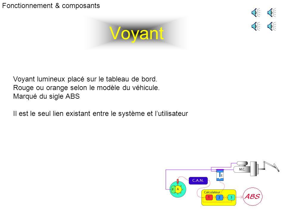 Voyant Fonctionnement & composants Voyant lumineux placé sur le tableau de bord.