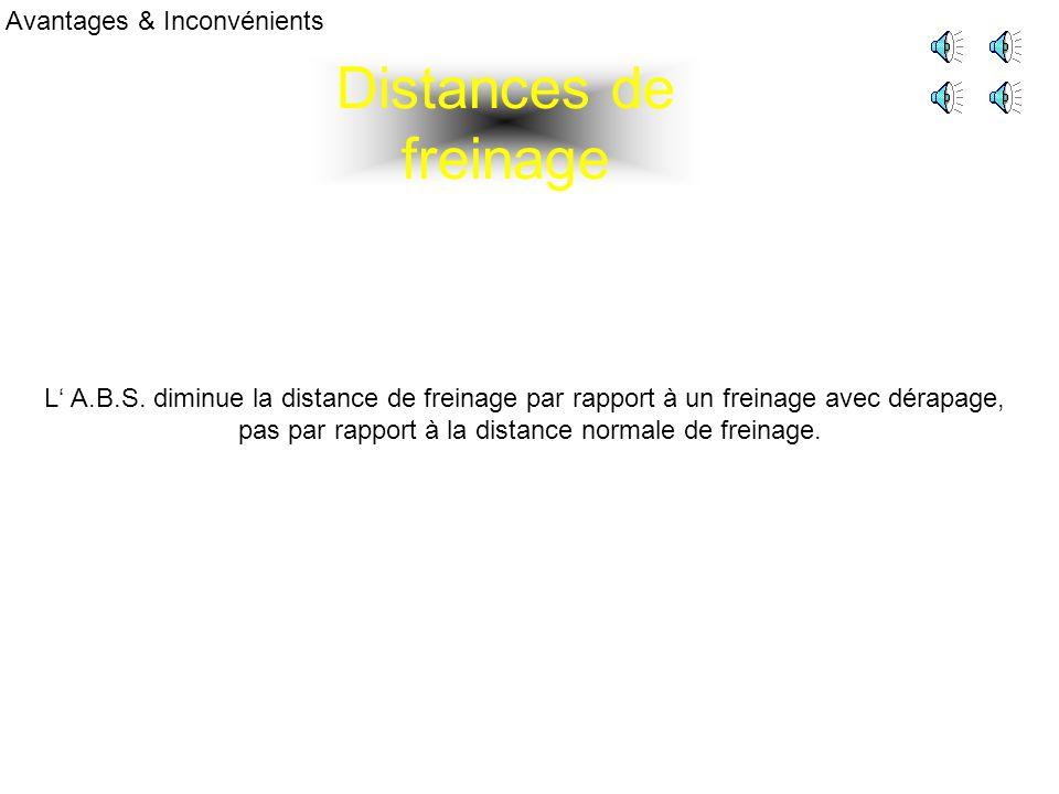 Distances de freinage Avantages & Inconvénients L A.B.S.