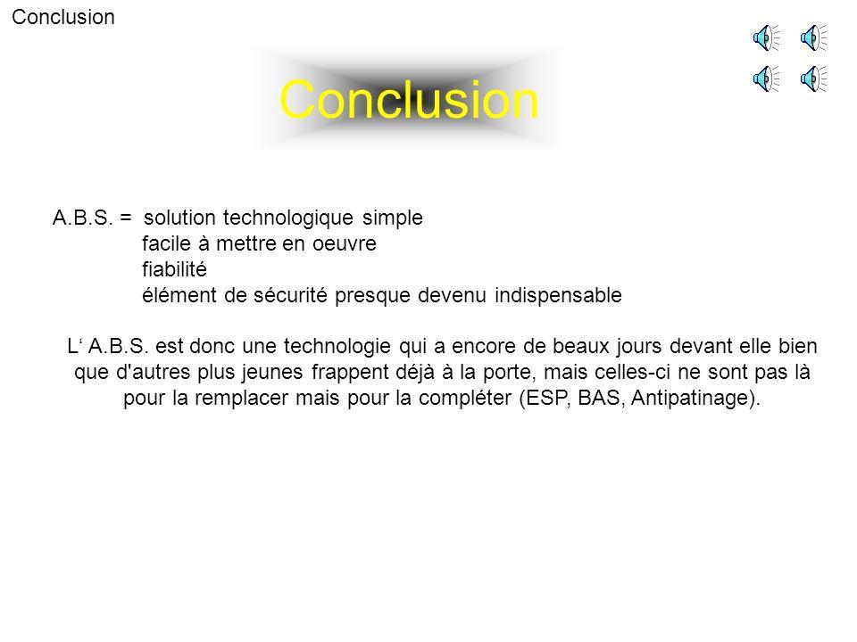 Conclusion A.B.S.