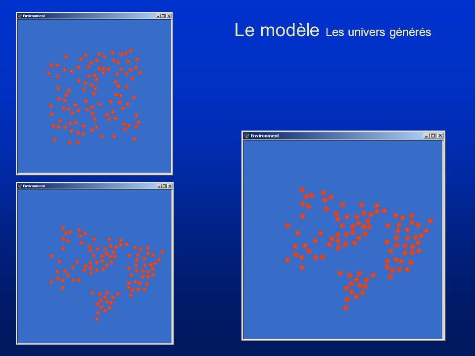 Le modèle Les univers générés
