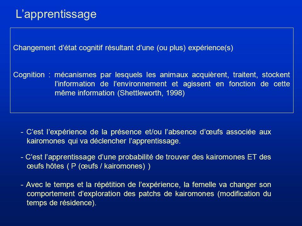 Changement détat cognitif résultant dune (ou plus) expérience(s) Cognition : mécanismes par lesquels les animaux acquièrent, traitent, stockent linformation de lenvironnement et agissent en fonction de cette même information (Shettleworth, 1998) Lapprentissage - Cest lexpérience de la présence et/ou labsence dœufs associée aux kairomones qui va déclencher lapprentissage.