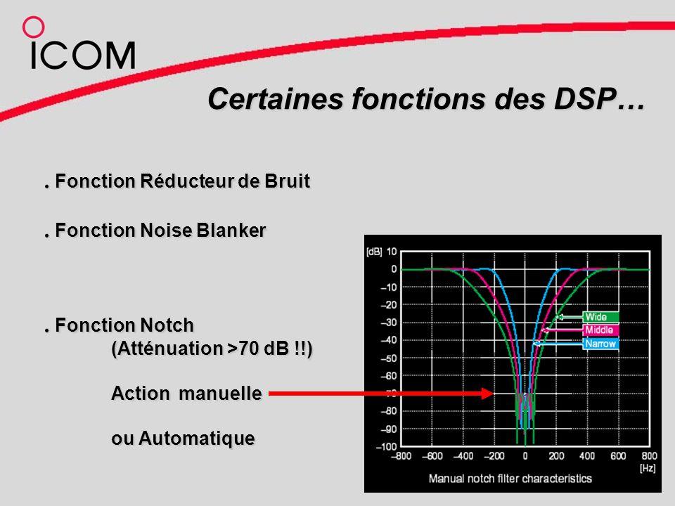 Certaines fonctions des DSP… Certaines fonctions des DSP….
