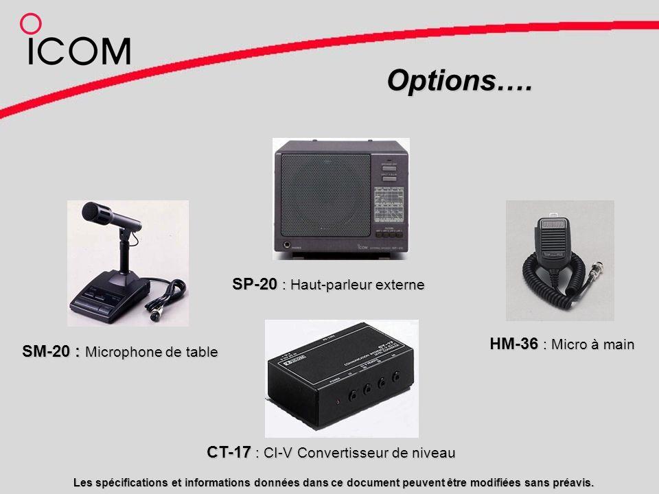 Options….