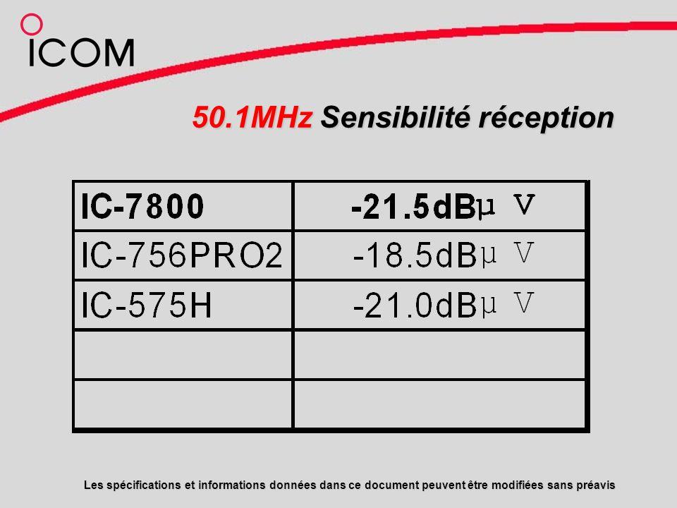 50.1MHz Sensibilité réception Les spécifications et informations données dans ce document peuvent être modifiées sans préavis