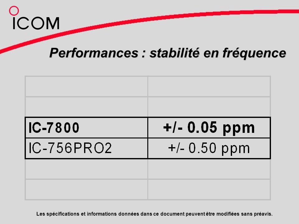 Performances : stabilité en fréquence Les spécifications et informations données dans ce document peuvent être modifiées sans préavis.