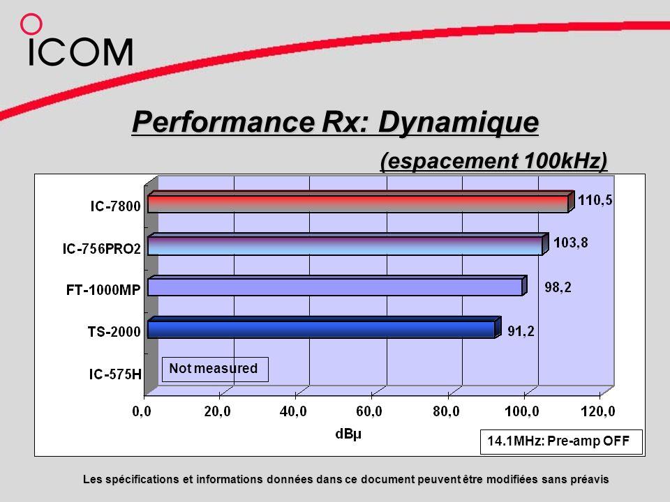 Performance Rx: Dynamique (espacement 100kHz) Les spécifications et informations données dans ce document peuvent être modifiées sans préavis Not measured 14.1MHz: Pre-amp OFF
