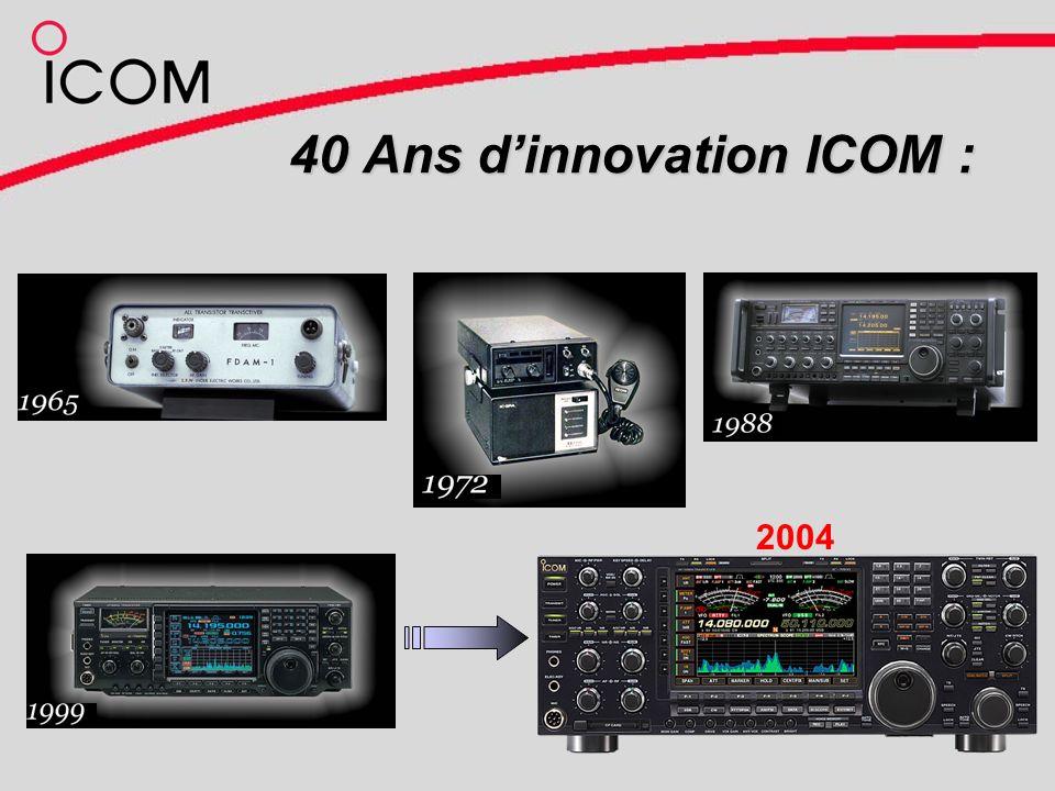 40 Ans dinnovation ICOM : 2004