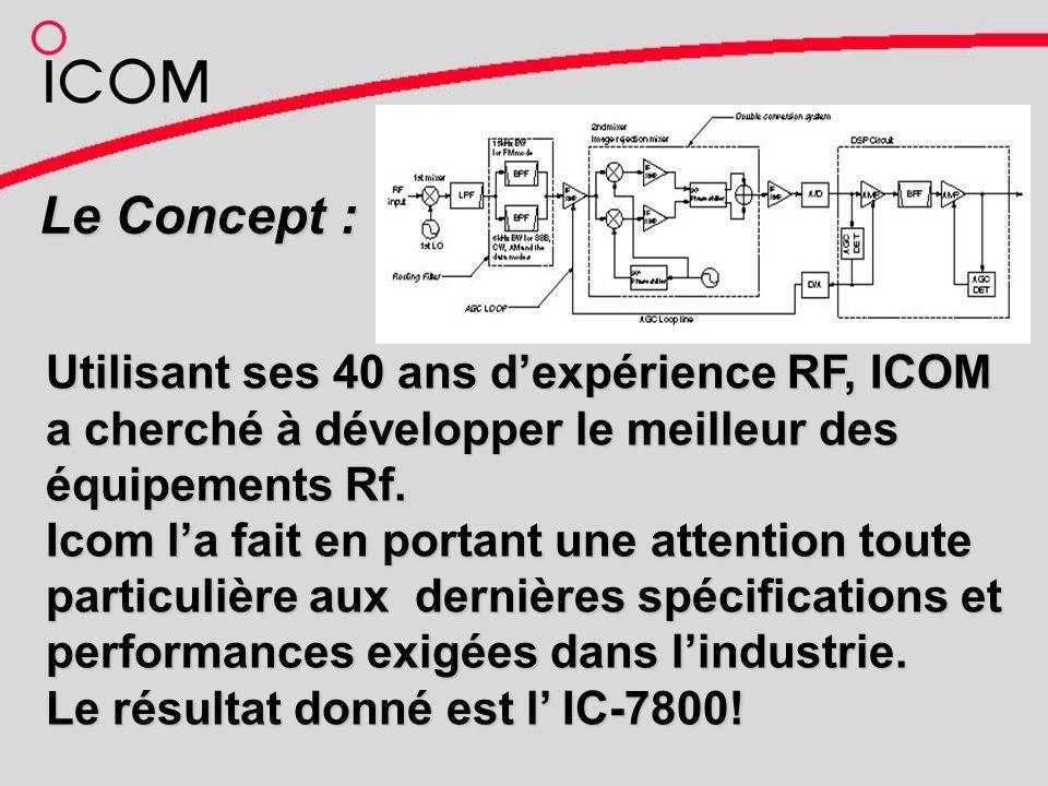Le Concept : Utilisant ses 40 ans dexpérience RF, ICOM a cherché à développer le meilleur des équipements Rf.