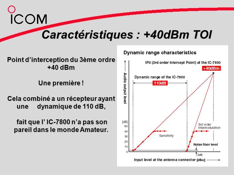 Caractéristiques : +40dBm TOI Point dinterception du 3ème ordre +40 dBm Une première .