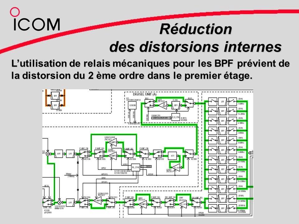 Réduction des distorsions internes Lutilisation de relais mécaniques pour les BPF prévient de la distorsion du 2 ème ordre dans le premier étage.