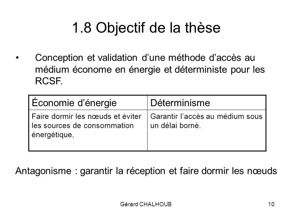 Gérard CHALHOUB10 1.8 Objectif de la thèse Économie dénergieDéterminisme Faire dormir les nœuds et éviter les sources de consommation énergétique, Garantir laccès au médium sous un délai borné.