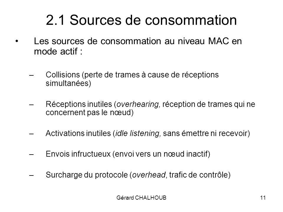 Gérard CHALHOUB11 2.1 Sources de consommation Les sources de consommation au niveau MAC en mode actif : –Collisions (perte de trames à cause de réceptions simultanées) –Réceptions inutiles (overhearing, réception de trames qui ne concernent pas le nœud) –Activations inutiles (idle listening, sans émettre ni recevoir) –Envois infructueux (envoi vers un nœud inactif) –Surcharge du protocole (overhead, trafic de contrôle)