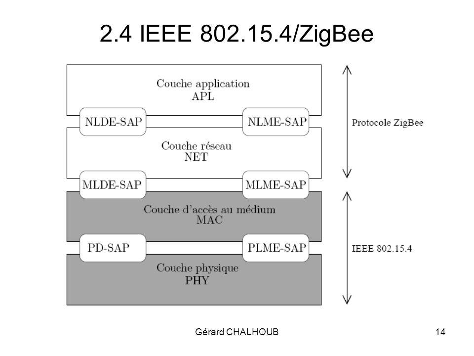 Gérard CHALHOUB14 2.4 IEEE 802.15.4/ZigBee