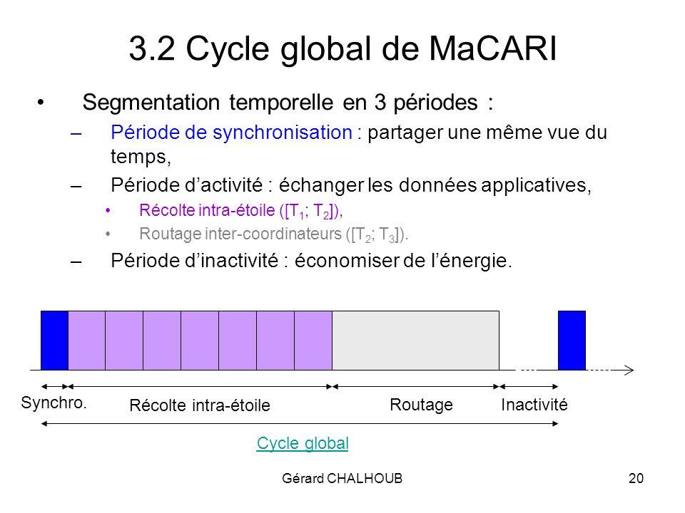 Gérard CHALHOUB20 3.2 Cycle global de MaCARI Segmentation temporelle en 3 périodes : –Période de synchronisation : partager une même vue du temps, –Période dactivité : échanger les données applicatives, Récolte intra-étoile ([T 1 ; T 2 ]), Routage inter-coordinateurs ([T 2 ; T 3 ]).