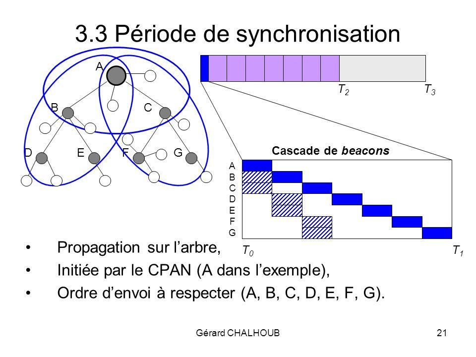 Gérard CHALHOUB21 Propagation sur larbre, Initiée par le CPAN (A dans lexemple), Ordre denvoi à respecter (A, B, C, D, E, F, G).