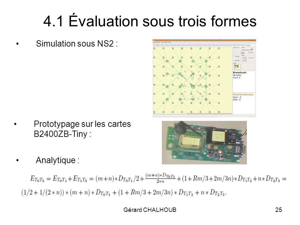 Gérard CHALHOUB25 Prototypage sur les cartes B2400ZB-Tiny : 4.1 Évaluation sous trois formes Simulation sous NS2 : Analytique :