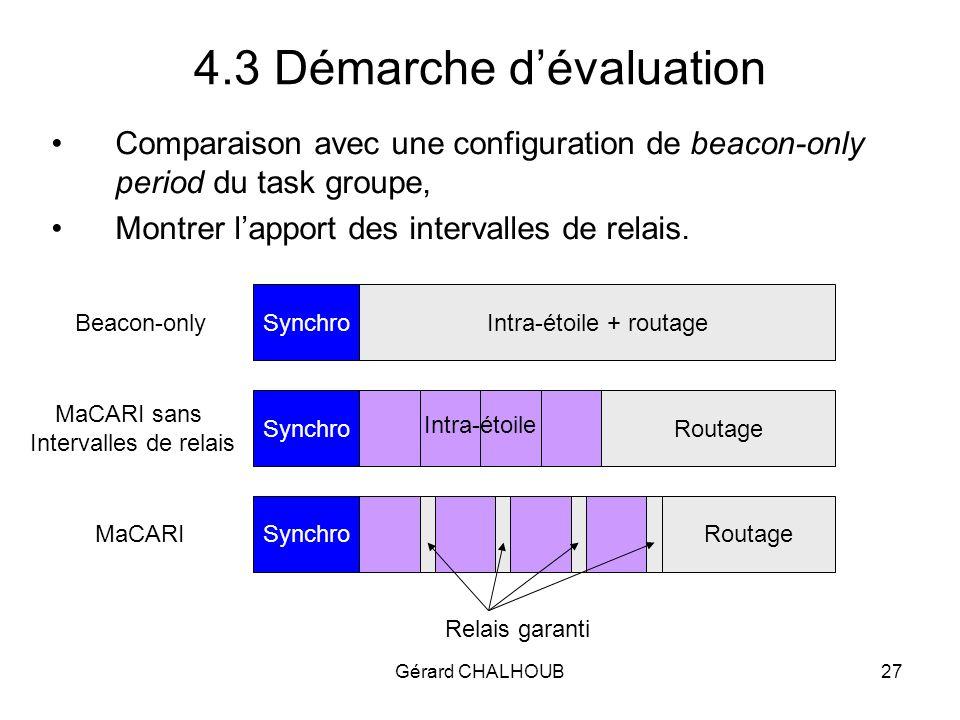 Gérard CHALHOUB27 4.3 Démarche dévaluation Comparaison avec une configuration de beacon-only period du task groupe, Montrer lapport des intervalles de relais.