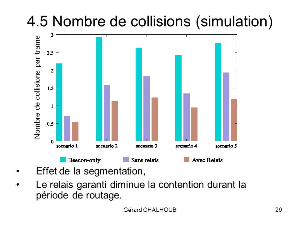 Gérard CHALHOUB29 4.5 Nombre de collisions (simulation) Effet de la segmentation, Le relais garanti diminue la contention durant la période de routage.