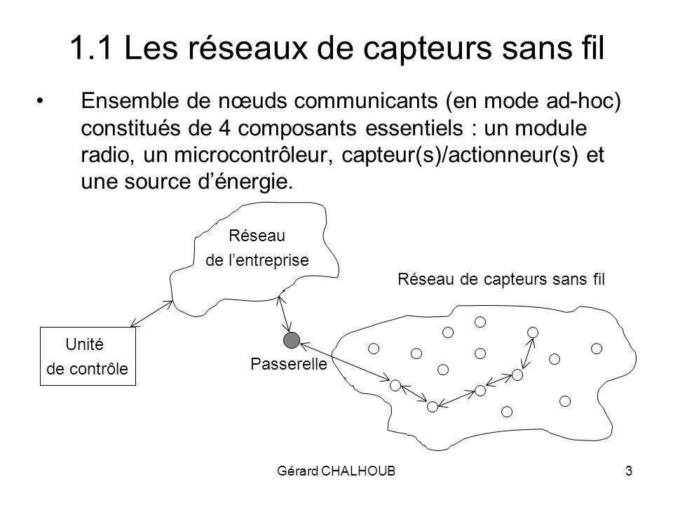 Gérard CHALHOUB44 5.3 Perspectives à court terme Améliorer laccès au médium durant [T 2 ; T 3 ] avec une nouvelle méthode TDMA/CA (à utiliser avec SERENA) –Activation de plusieurs nœuds durant les slots colorés quand ceci ne cause pas de collision.