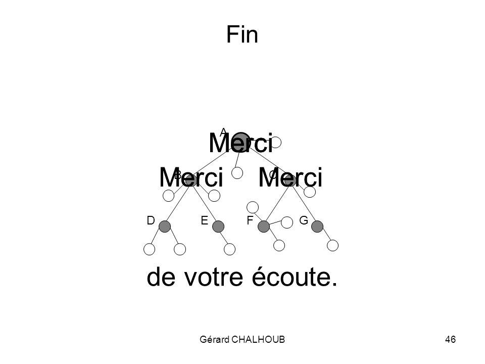 Gérard CHALHOUB46 Fin A BC DEFG Merci de votre écoute.