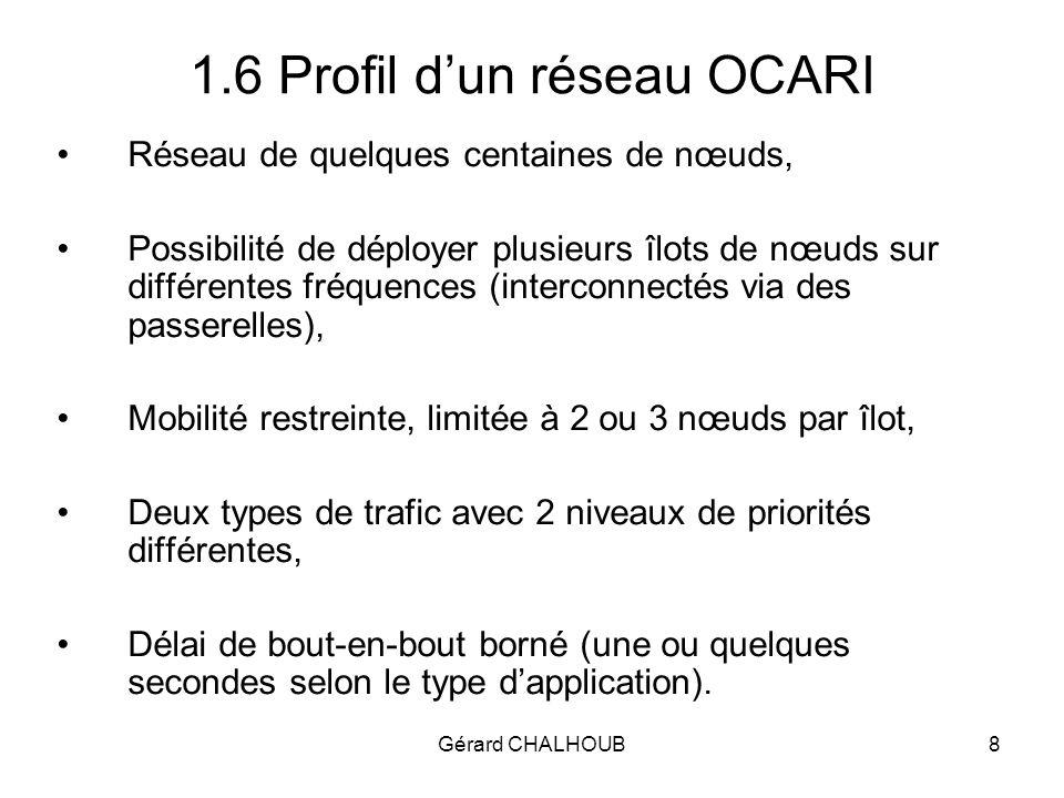 Gérard CHALHOUB9 1.7 Réseau OCARI Unité de contrôle Îlot 1 Îlot 2 Îlot 3