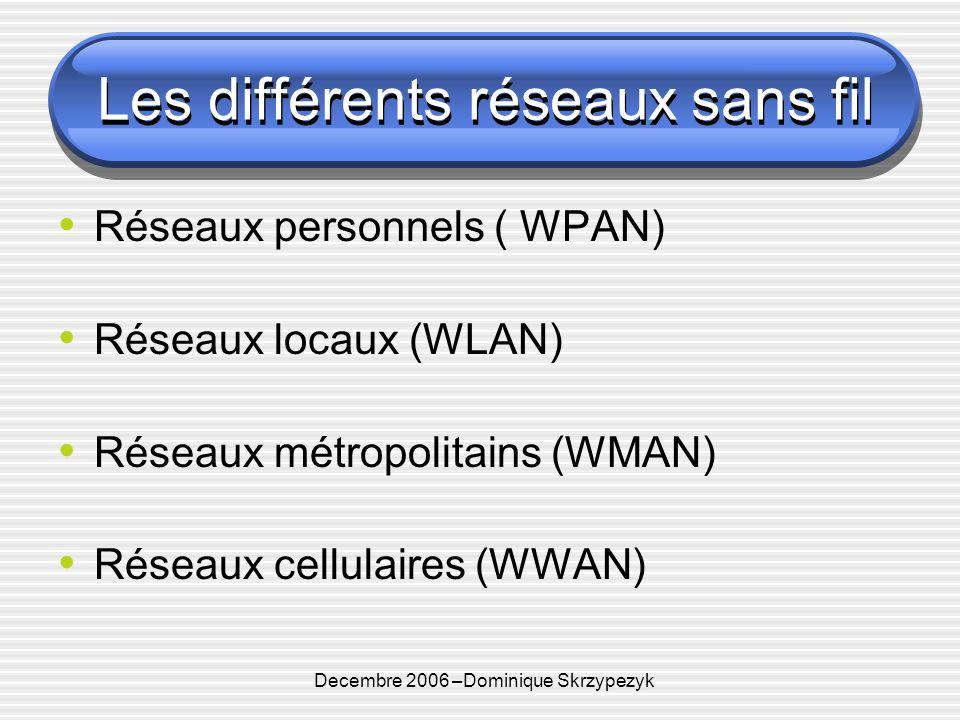 Decembre 2006 –Dominique Skrzypezyk Les différents réseaux sans fil Réseaux personnels ( WPAN) Réseaux locaux (WLAN) Réseaux métropolitains (WMAN) Réseaux cellulaires (WWAN)