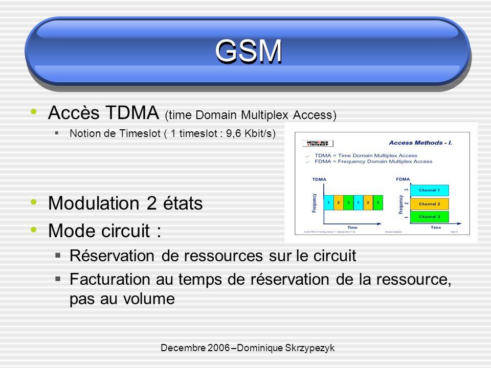 Decembre 2006 –Dominique Skrzypezyk GSM Accès TDMA (time Domain Multiplex Access) Notion de Timeslot ( 1 timeslot : 9,6 Kbit/s) Modulation 2 états Mode circuit : Réservation de ressources sur le circuit Facturation au temps de réservation de la ressource, pas au volume
