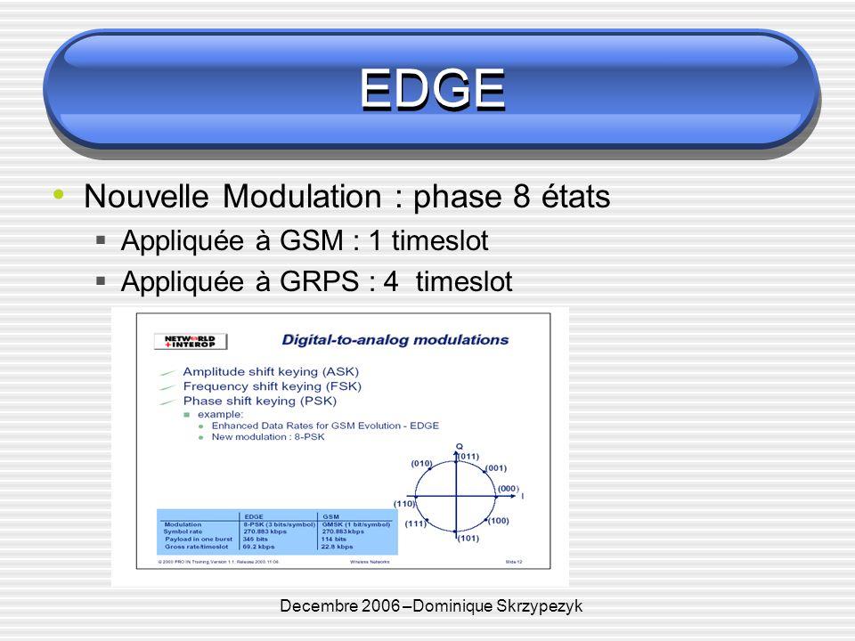Decembre 2006 –Dominique Skrzypezyk EDGE Nouvelle Modulation : phase 8 états Appliquée à GSM : 1 timeslot Appliquée à GRPS : 4 timeslot