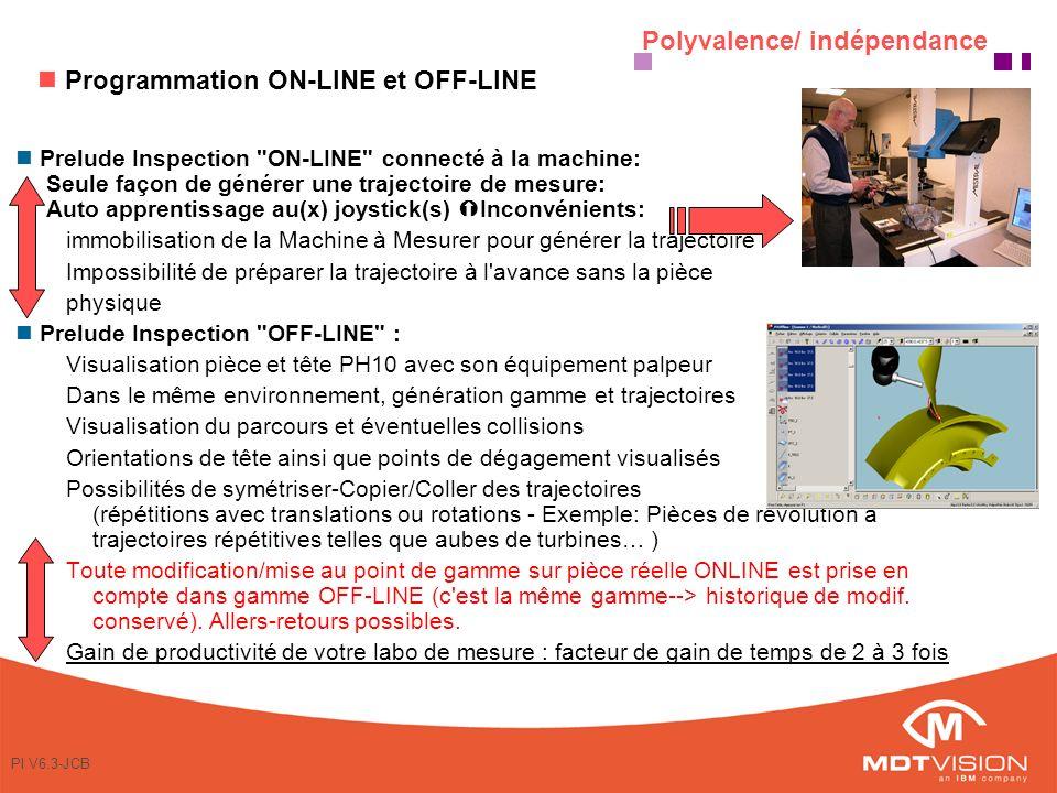 PI V6.3-JCB Polyvalence/ indépendance Interface utilisateur en mode ON-LINE