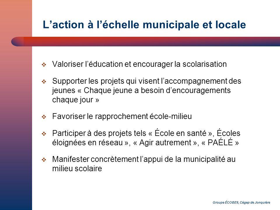 Groupe ÉCOBES, Cégep de Jonquière Laction à léchelle municipale et locale Valoriser léducation et encourager la scolarisation Supporter les projets qu
