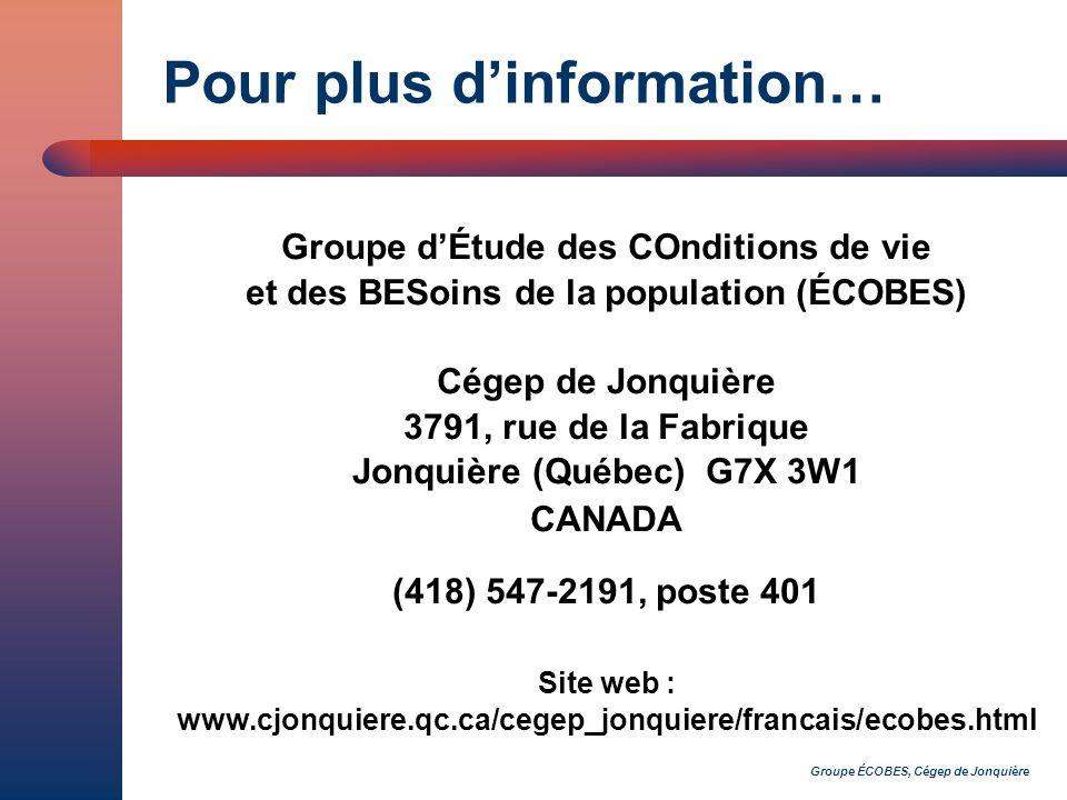 Groupe ÉCOBES, Cégep de Jonquière Pour plus dinformation… Groupe dÉtude des COnditions de vie et des BESoins de la population (ÉCOBES) Cégep de Jonquière 3791, rue de la Fabrique Jonquière (Québec) G7X 3W1 CANADA (418) 547-2191, poste 401 Site web : www.cjonquiere.qc.ca/cegep_jonquiere/francais/ecobes.html