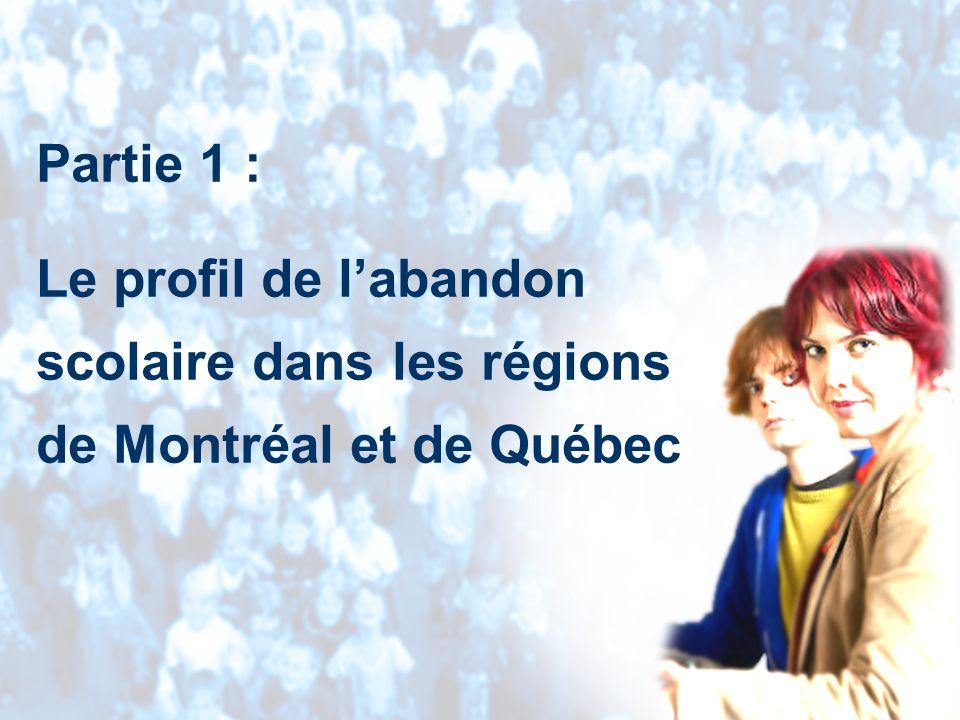 Groupe ÉCOBES, Cégep de Jonquière Des oppositions entre les anciennes municipalités de la nouvelle ville de Québec Taux de sortie sans diplôme Garçons (%) Filles (%) Au centre de la RMR Vanier39,130,4 Québec25,015,0 À louest (les banlieux favorisées) Sillery13,212,0 Ste-Foy12,8 6,8 Cap rouge 3,9 7,0 La région de la Capitale-Nationale20,511,6 Lensemble du Québec31,318,5