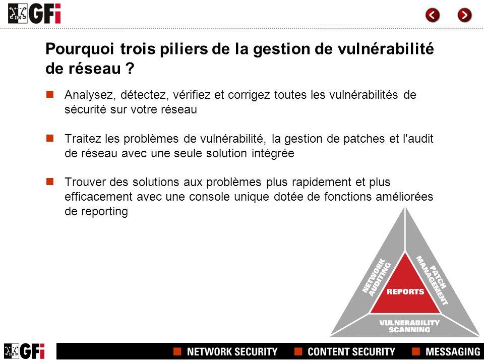 Pourquoi trois piliers de la gestion de vulnérabilité de réseau .