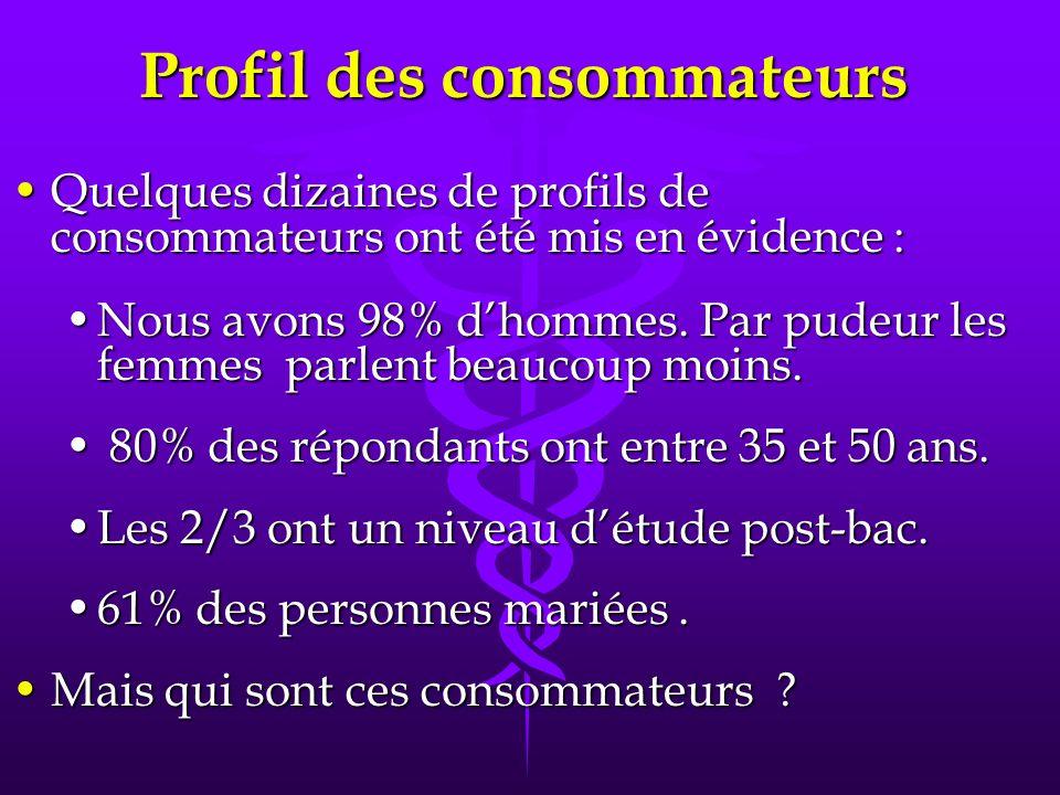 Profil des consommateurs Profil des consommateurs Quelques dizaines de profils de consommateurs ont été mis en évidence :Quelques dizaines de profils de consommateurs ont été mis en évidence : Nous avons 98% dhommes.