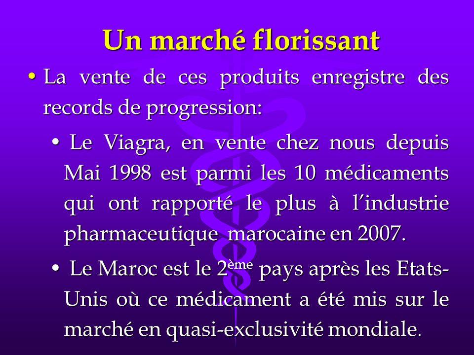 Un marché florissant La vente de ces produits enregistre des records de progression:La vente de ces produits enregistre des records de progression: Le Viagra, en vente chez nous depuis Mai 1998 est parmi les 10 médicaments qui ont rapporté le plus à lindustrie pharmaceutique marocaine en 2007.