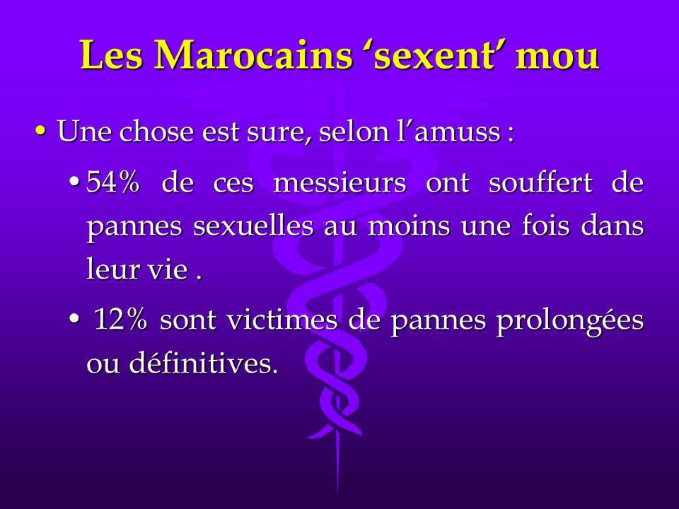 Les Marocains sexent mou Une chose est sure, selon lamuss :Une chose est sure, selon lamuss : 54% de ces messieurs ont souffert de pannes sexuelles au moins une fois dans leur vie.54% de ces messieurs ont souffert de pannes sexuelles au moins une fois dans leur vie.