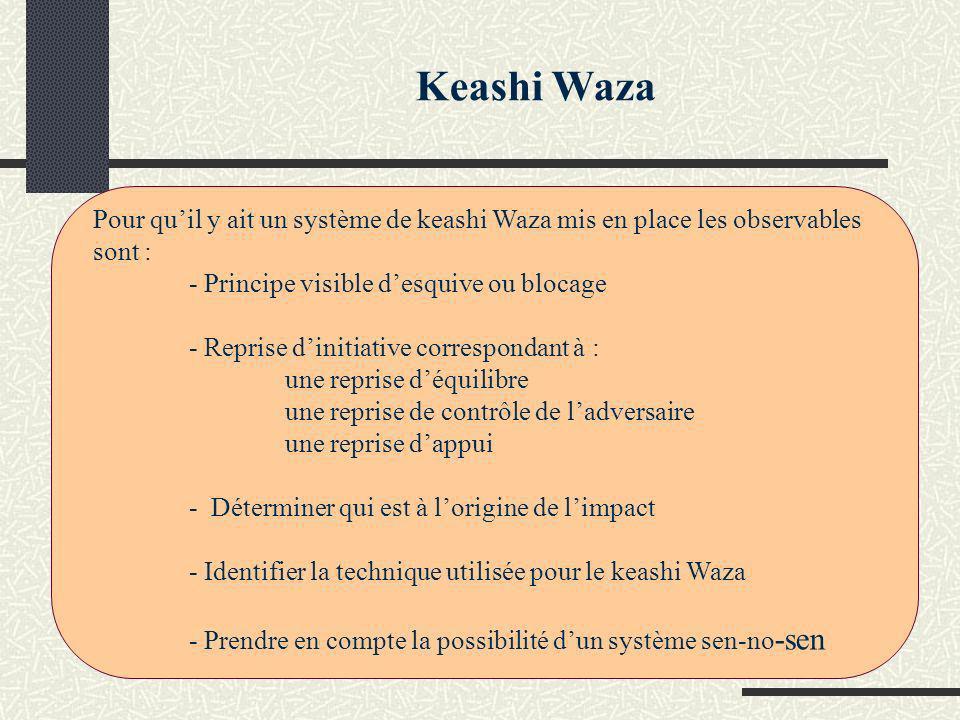 Pour quil y ait un système de keashi Waza mis en place les observables sont : - Principe visible desquive ou blocage - Reprise dinitiative correspondant à : une reprise déquilibre une reprise de contrôle de ladversaire une reprise dappui - Déterminer qui est à lorigine de limpact - Identifier la technique utilisée pour le keashi Waza - Prendre en compte la possibilité dun système sen-no -sen