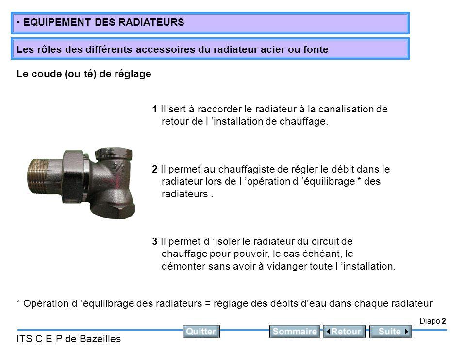 Diapo 2 ITS C E P de Bazeilles EQUIPEMENT DES RADIATEURS Les rôles des différents accessoires du radiateur acier ou fonte 1 Il sert à raccorder le radiateur à la canalisation de retour de l installation de chauffage.