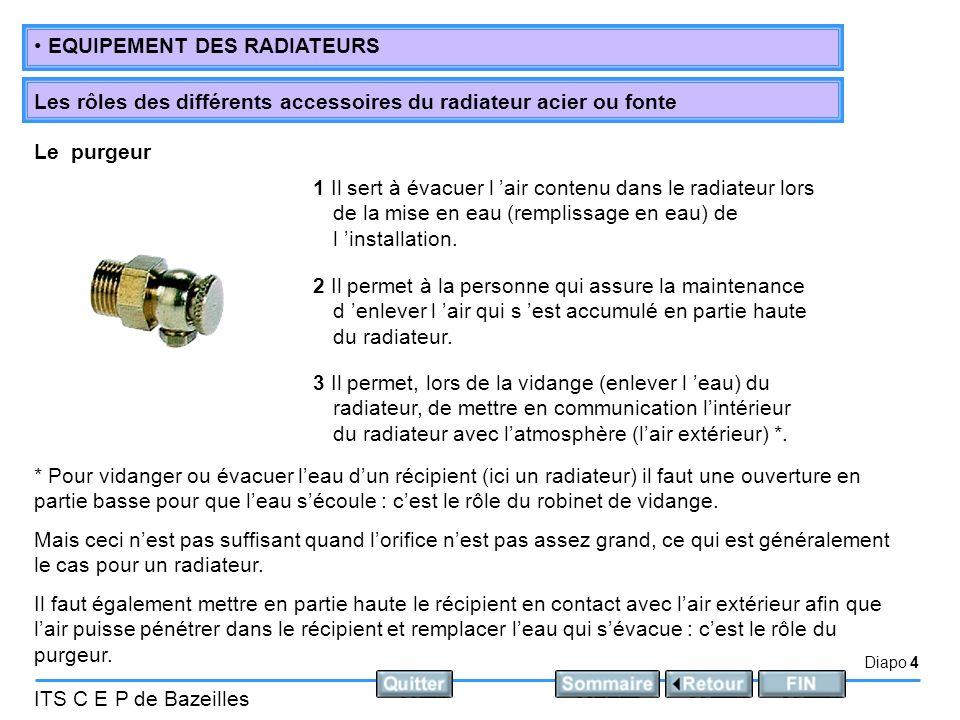 Diapo 4 ITS C E P de Bazeilles EQUIPEMENT DES RADIATEURS Les rôles des différents accessoires du radiateur acier ou fonte 1 Il sert à évacuer l air co