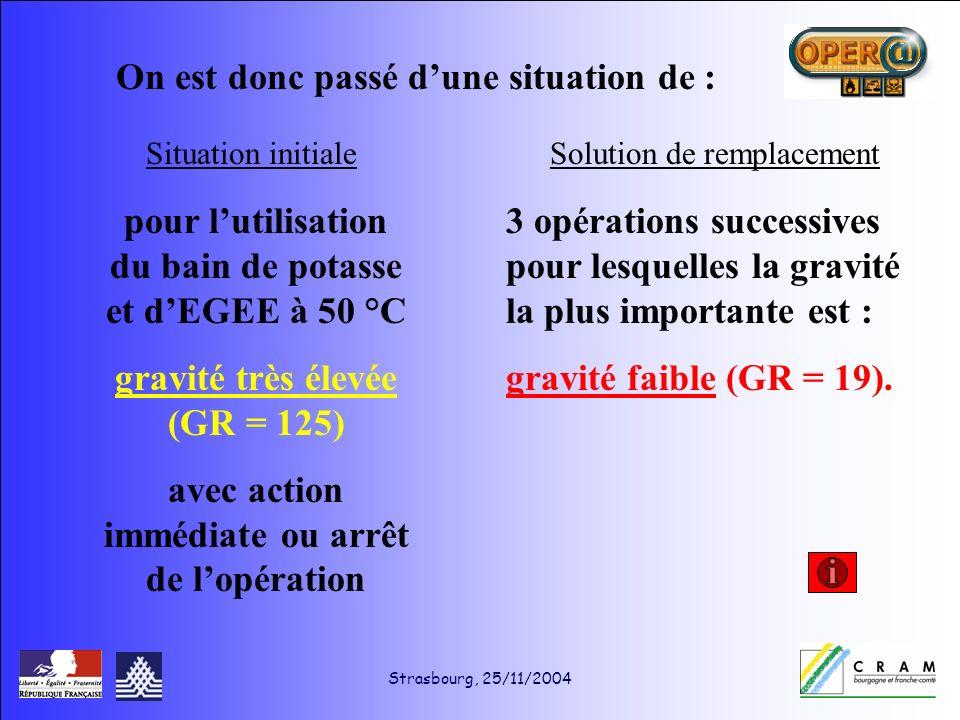 Strasbourg, 25/11/2004 On est donc passé dune situation de : pour lutilisation du bain de potasse et dEGEE à 50 °C gravité très élevée (GR = 125) avec action immédiate ou arrêt de lopération 3 opérations successives pour lesquelles la gravité la plus importante est : gravité faible (GR = 19).